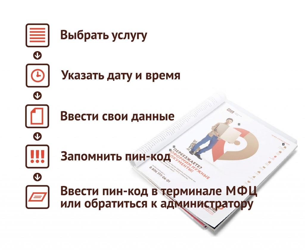 Как получить паспорт в 14 лет в МФЦ